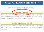Movable Type 4_02
